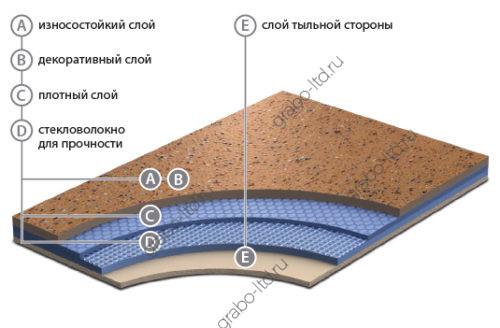 Коммерческий линолеум Grabo diamond_standart_plaza_rus