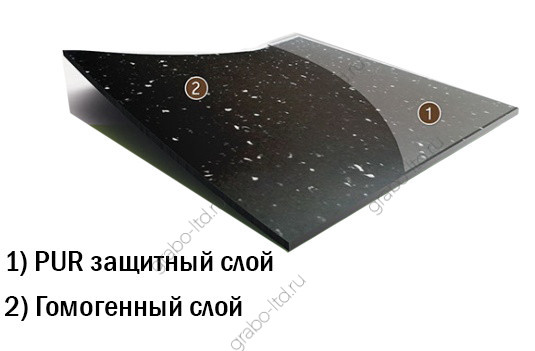 Гомогенный линолеум Grabo Expo 1.5 мм