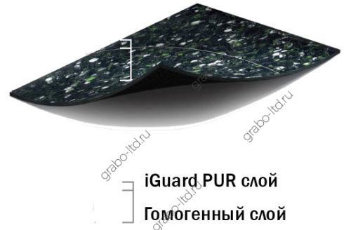 Гомогенный линолеум Grabo Fortis Fitt 2 мм