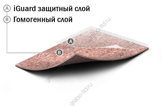 Гомогенный линолеум Grabo Polis 2 мм