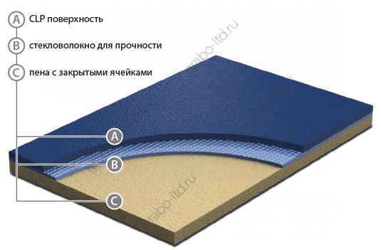 Спортивный линолеум Grabo Flex Start 4.0 мм