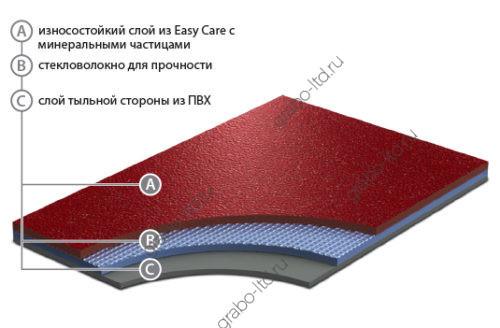 Антискользящий линолеум Grabo Ecosafe 2 мм